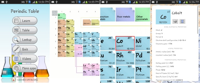 Periodic Table By Socratica, LLC