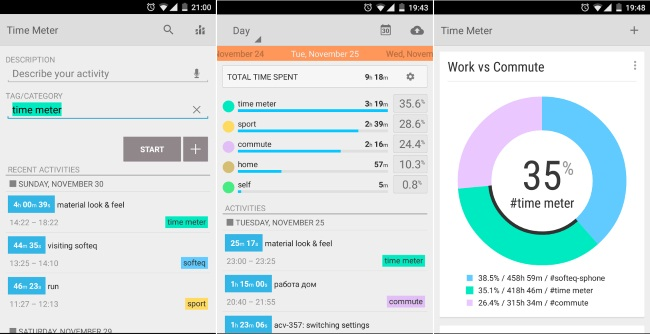 Best Time Tracker Apps To Keep Track Of Time You've Spent On Tasks